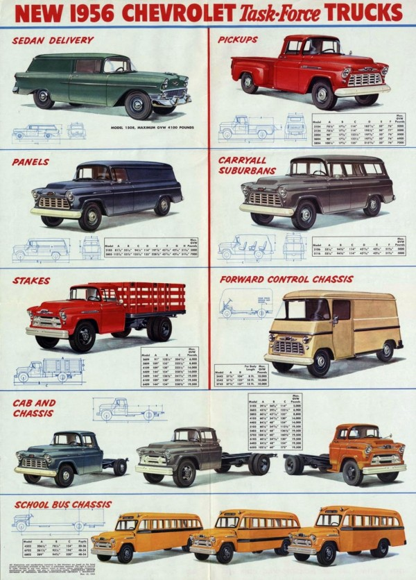 1956-task-force-lineup