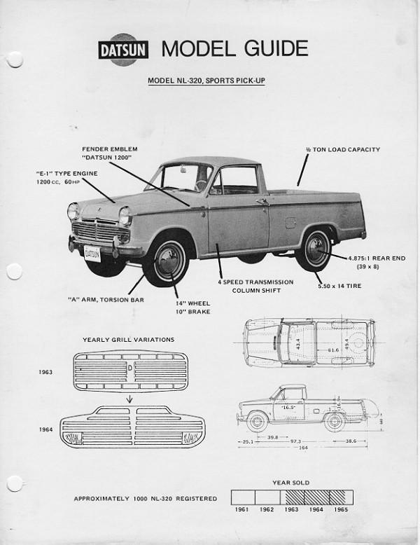 NL-320 model guide