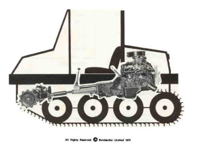 052416 Barn Finds - 1979 Bombardier Bombi Snowcat - 4