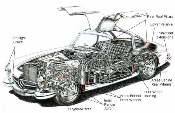 Mercedes-Benz 300SL Cutaway